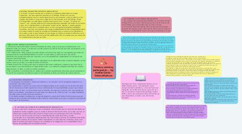 Mind Map: Formas y autoría y participación.... by: Andrea García - Valeria Machuca