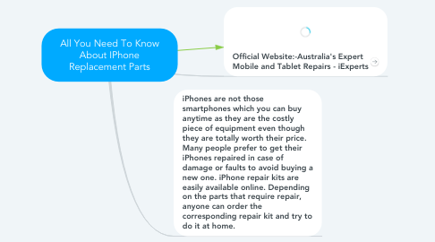 Mind Map: All You Need To Know About IPhone Replacement Parts