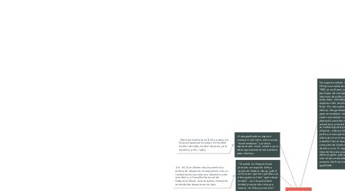 Mind Map: DESIGUALDADE ENRAIZADA