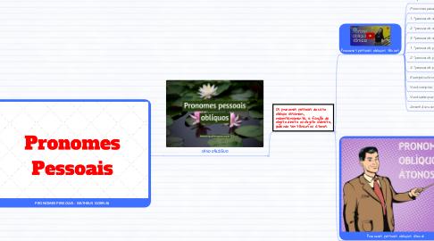 Mind Map: PRONOMES PESSOAIS - MATHEUS DORNAS