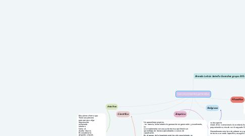Mind Map: Los conocimientos generados
