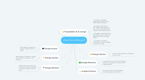 Mind Map: ¿Qué Es La Energía?