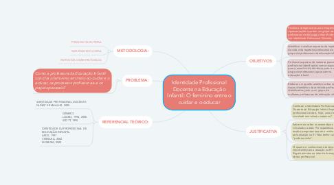 Mind Map: Identidade Profissional Docente na Educação Infantil: O feminino entre o cuidar e o educar