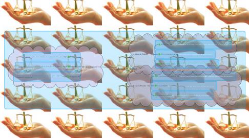 Mind Map: Ramas de Derecho