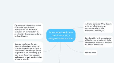 Mind Map: La sociedad está llena de información y desigualdades sociales