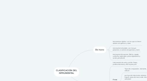 Mind Map: CLASIFICACION DEL INTRUMENTAL
