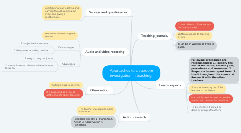 Mind Map: Approaches to classroom investigation in teaching.