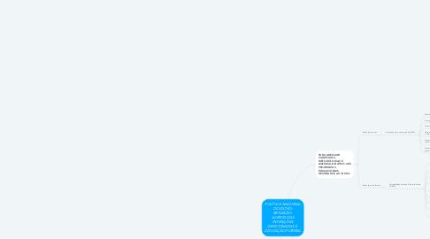 Mind Map: POLÍTICA NACIONAL DO IDOSO: REFLEXÃO  ACERCA DAS INTENÇÕES DIRECIONADAS À  EDUCAÇÃO FORMAL