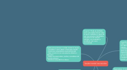 Mind Map: Saúde mental nas escolas