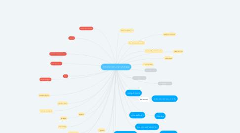 Mind Map: Introducción a la estrategia