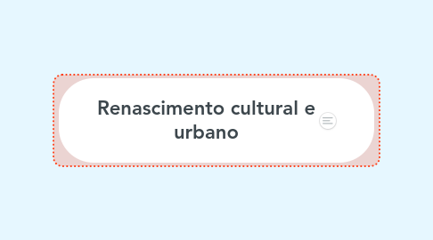 Mind Map: Renascimento cultural e urbano