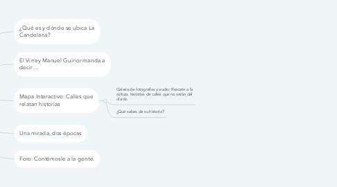 Mind Map: De paso por La Candelaria: calles que relatan la historia de Bogotá