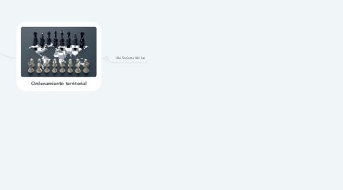 Mind Map: EL DERECHO COMO UNIDAD  DE ORDENACIÓN Y ASENTAMIENTO