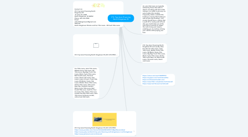 Mind Map: CTL Top Auto Financing North Kingstown RI