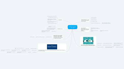 Mind Map: CONFLICT (FOCUS) (Chapter 7; pages 378- 380)