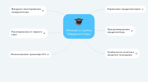 """Mind Map: Интересы группы """"Квадрокоптеры"""""""