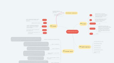 Mind Map: Кайдашева сім'я