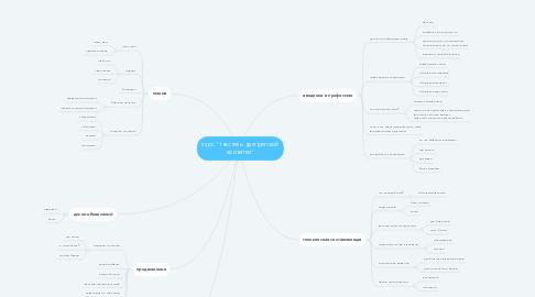 """Mind Map: курс """"текстиль для детской кроватки"""""""