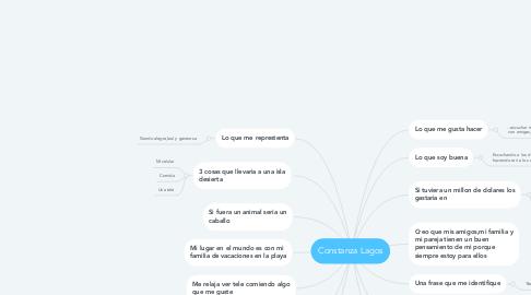 Mind Map: Constanza Lagos