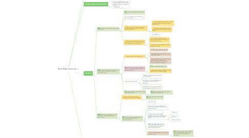 Mind Map: Brain Rules Summary