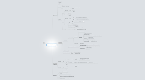 Mind Map: Zend loader require mod_php to be _non_ thread-safe