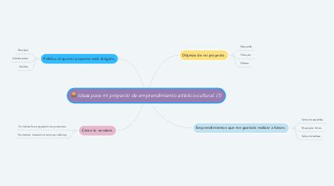 Mind Map: Ideas para mí proyecto de emprendimiento artístico-cultural. (1)