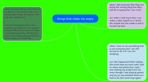 Mind Map: things that make me angry