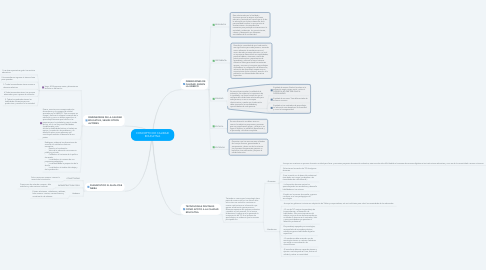 Mind Map: CONCEPTO DE CALIDAD EDUCATIVA