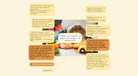 Mind Map: Efeitos da Covid-19 na saúde da criança e do adolescente!