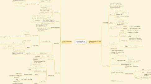 Mind Map: Metodología del análisis semiótico