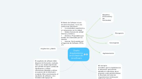 Mind Map: Diseño Arquitectónico en el desarrollo de software