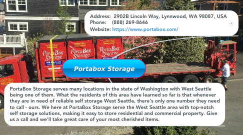 Mind Map: Portabox Storage