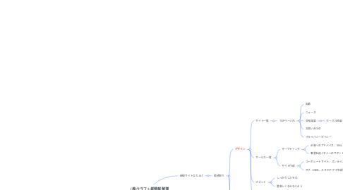 Mind Map: (株)クラフト様情報整理