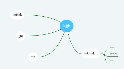 Mind Map: kjjjk