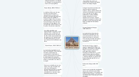 Mind Map: ARTE EGIPCIO ANTIGUO