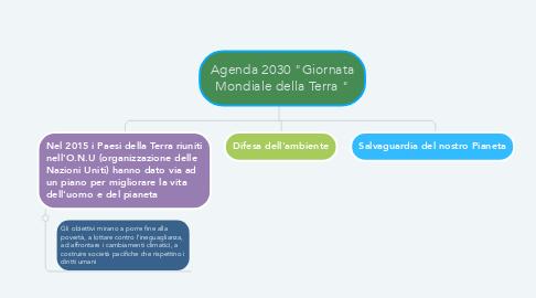 """Mind Map: Agenda 2030 """"Giornata Mondiale della Terra """""""