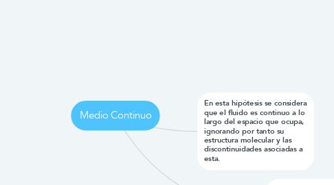 Mind Map: Medio Continuo