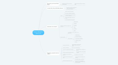 Mind Map: Sistema Metabólico Nutricional
