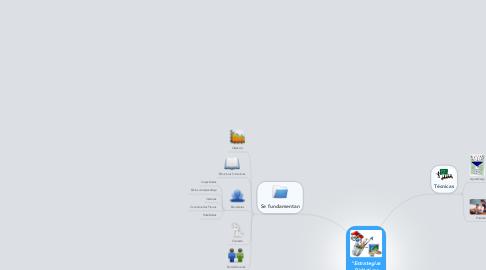 """Mind Map: """"Estrategias Didácticas Mediadas por TIC"""""""