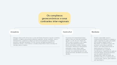 Mind Map: Os complexos geoeconômicos e seus contrastes inter-regionais