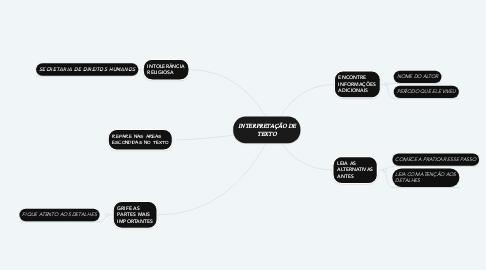 Mind Map: INTERPRETAÇÃO DE TEXTO