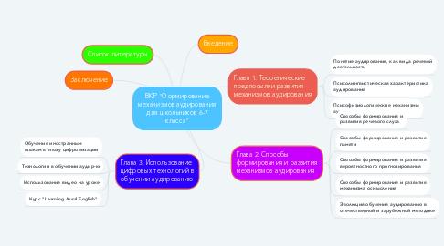 """Mind Map: ВКР """"Формирование механизмов аудирования для школьников 6-7 класса"""""""
