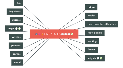 Mind Map: FAIRYTALES