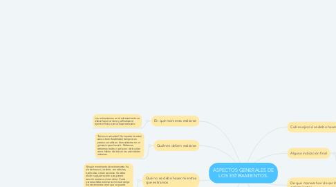 Mind Map: ASPECTOS GENERALES DE LOS ESTIRAMIENTOS.