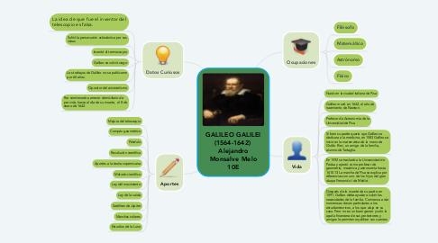 Mind Map: GALILEO GALILEI (1564-1642)  Alejandro Monsalve Melo 10E