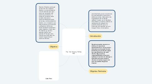 Mind Map: Prp. Ana Vargas y Yehidy Mor