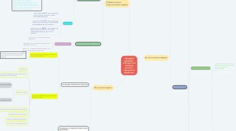 Mind Map: Учебное занятие (урок) в цифровом образовательном пространстве
