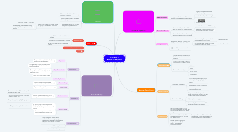 Mind Map: Atomic & Nuclear Physics