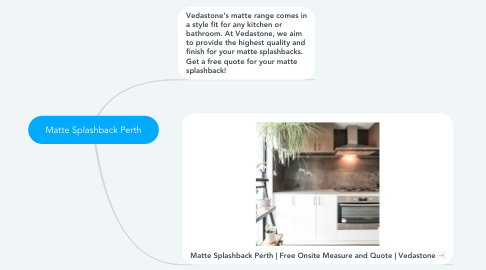 Mind Map: Matte Splashback Perth