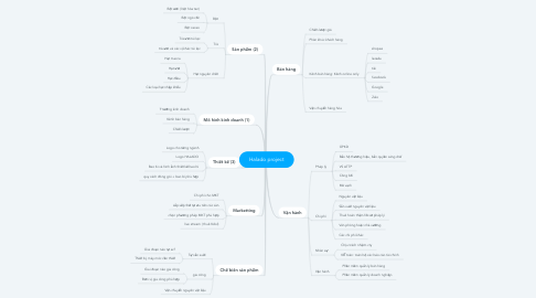 Mind Map: Halado project